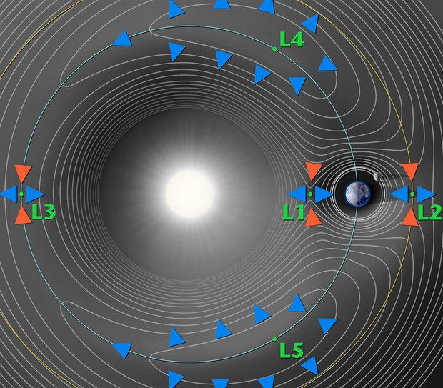 Станцию для полета к Марсу будут строить в точке Лагранжа после 2025 года
