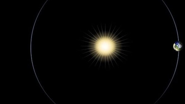 «Гляделки» Марса и Земли лишат НАСА связи с зондами и роверами в июне