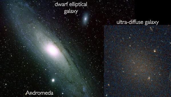 Астрономы нашли самые малонаселенные галактики Вселенной