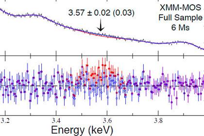 Ловцы темной материи нашли подозрительный рентгеновский сигнал