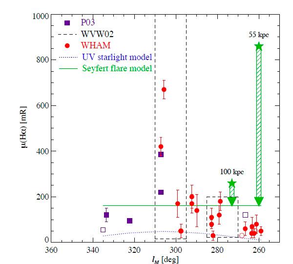 Недавняя активность ядра Млечного Пути запечатлелась во флуоресценции Магелланова Потока