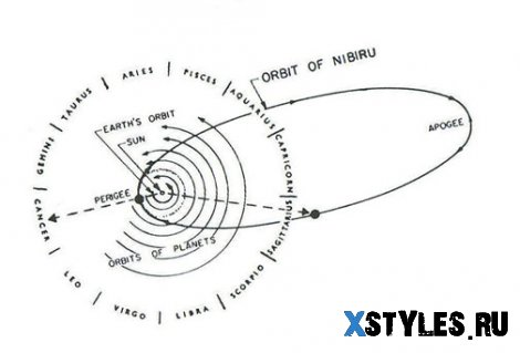 """<a href=""""http://glyk.sk6.ru/wiki/151-planeta-nibiru.html"""">Планета Нибиру</a>"""